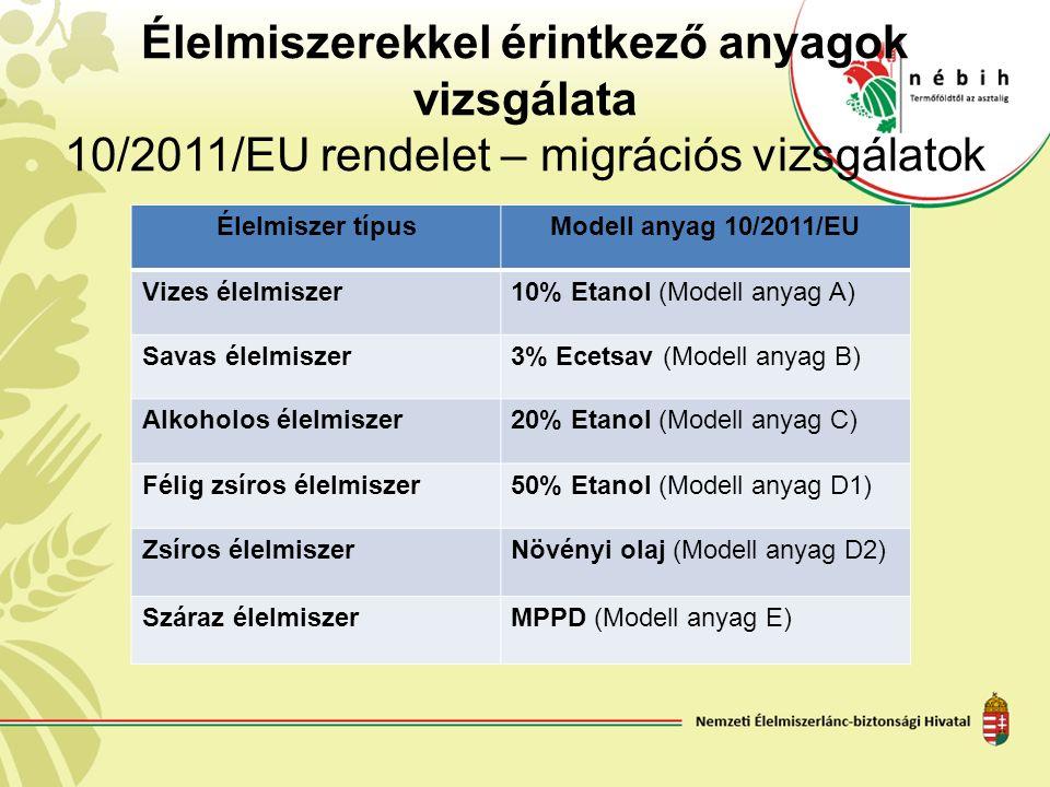 Élelmiszerekkel érintkező anyagok vizsgálata 10/2011/EU rendelet – migrációs vizsgálatok Élelmiszer típusModell anyag 10/2011/EU Vizes élelmiszer10% E