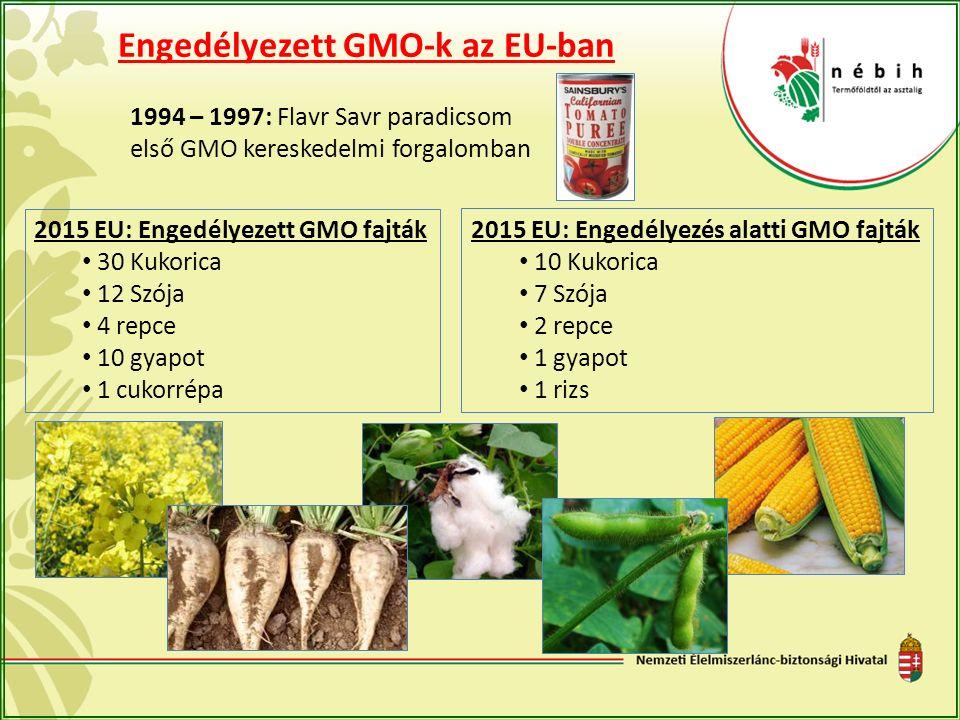1994 – 1997: Flavr Savr paradicsom első GMO kereskedelmi forgalomban 2015 EU: Engedélyezett GMO fajták 30 Kukorica 12 Szója 4 repce 10 gyapot 1 cukorr