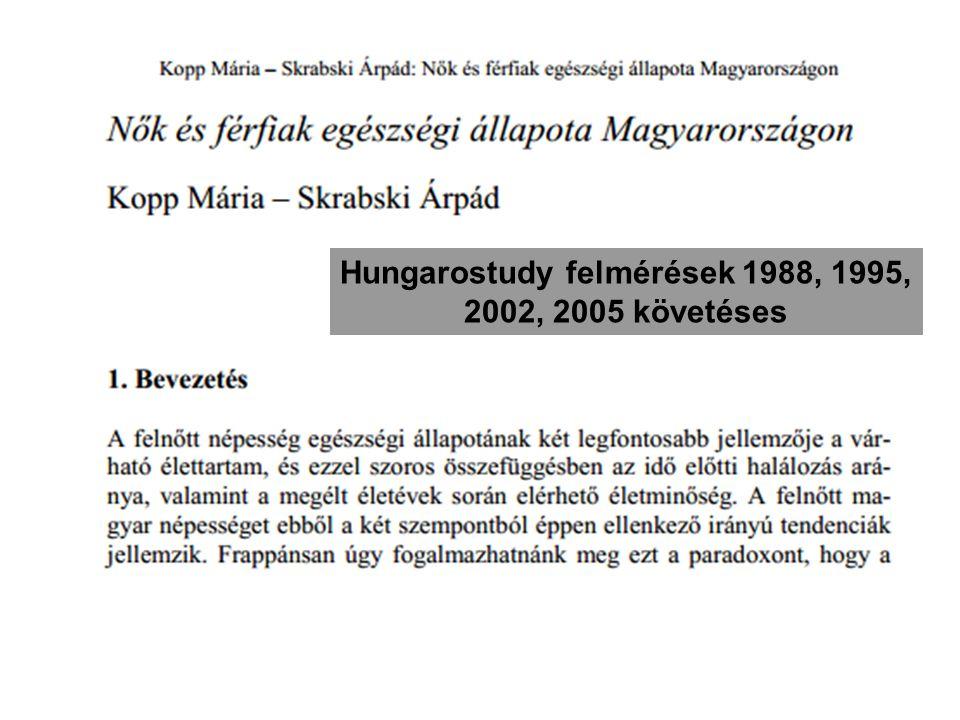 Hungarostudy felmérések 1988, 1995, 2002, 2005 követéses