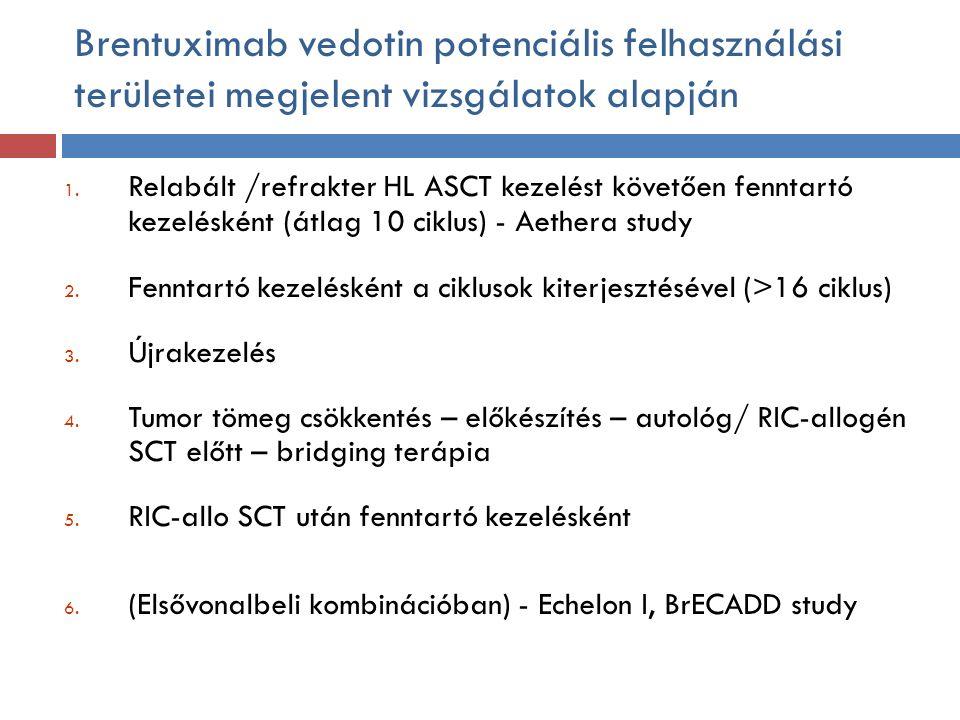 Brentuximab vedotin potenciális felhasználási területei megjelent vizsgálatok alapján 1.