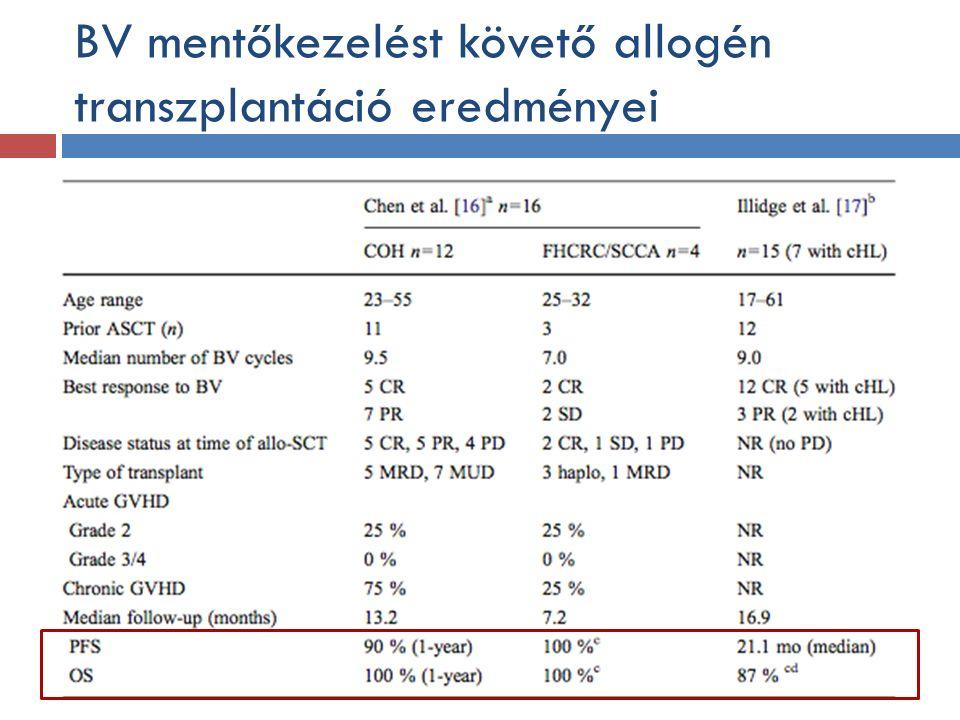 BV mentőkezelést követő allogén transzplantáció eredményei