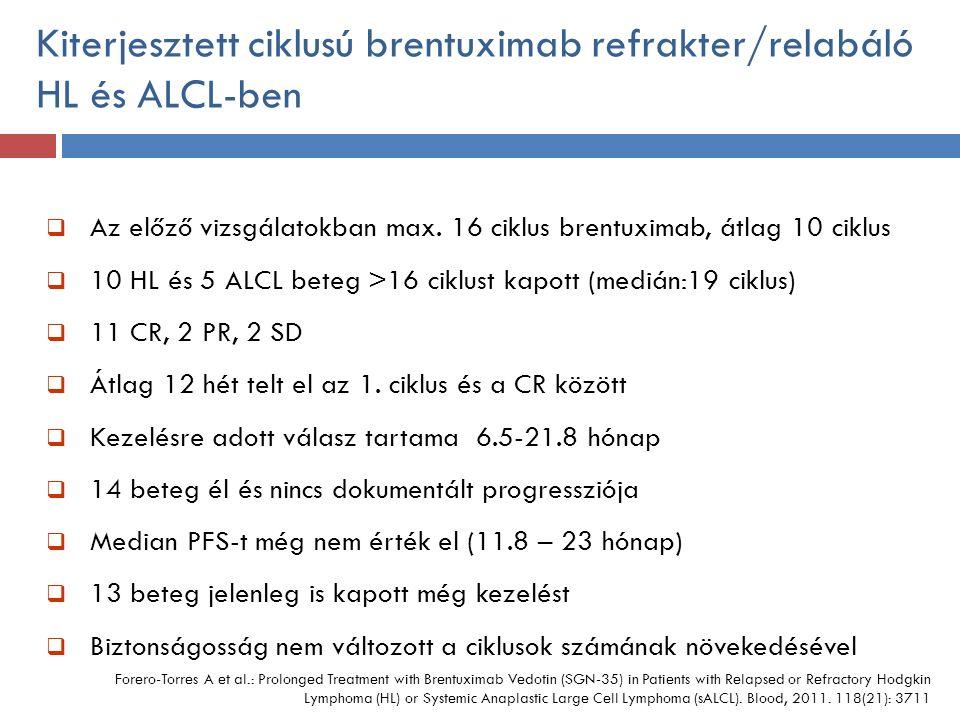 Kiterjesztett ciklusú brentuximab refrakter/relabáló HL és ALCL-ben  Az előző vizsgálatokban max.