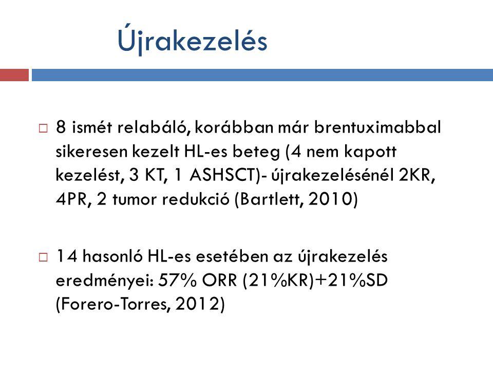 Újrakezelés  8 ismét relabáló, korábban már brentuximabbal sikeresen kezelt HL-es beteg (4 nem kapott kezelést, 3 KT, 1 ASHSCT)- újrakezelésénél 2KR, 4PR, 2 tumor redukció (Bartlett, 2010)  14 hasonló HL-es esetében az újrakezelés eredményei: 57% ORR (21%KR)+21%SD (Forero-Torres, 2012)