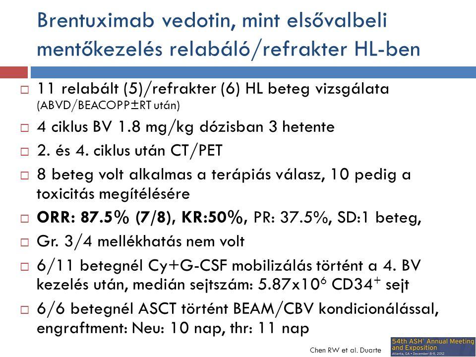 Brentuximab vedotin, mint elsővalbeli mentőkezelés relabáló/refrakter HL-ben  11 relabált (5)/refrakter (6) HL beteg vizsgálata (ABVD/BEACOPP±RT után)  4 ciklus BV 1.8 mg/kg dózisban 3 hetente  2.