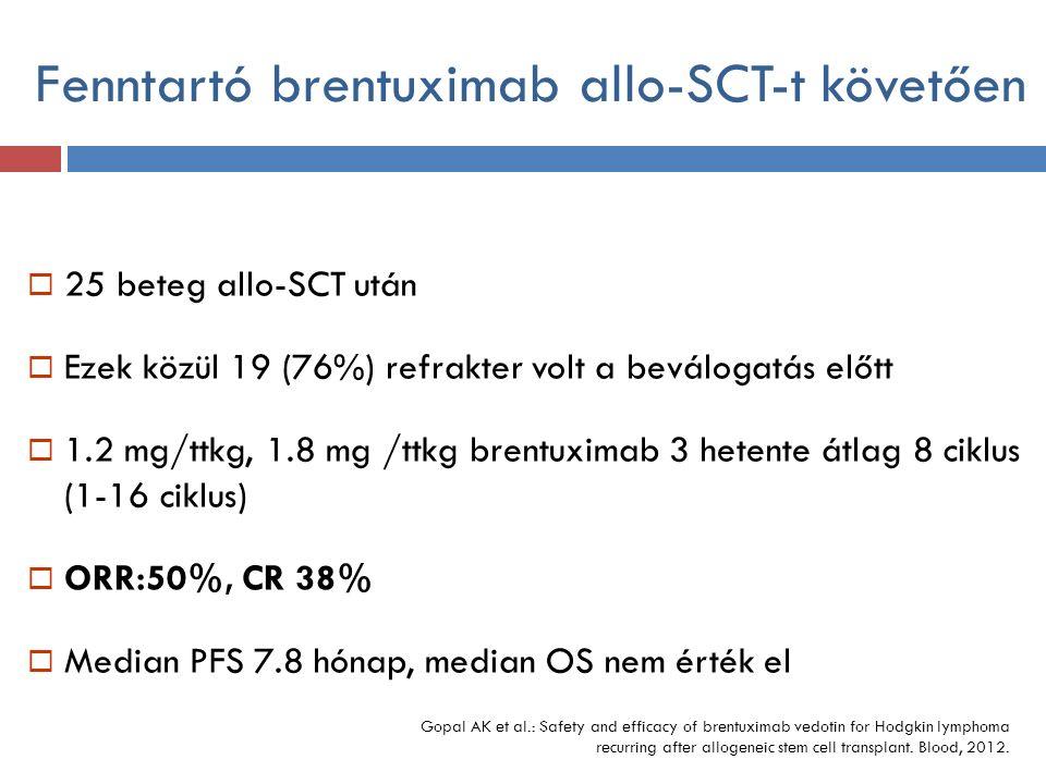 Fenntartó brentuximab allo-SCT-t követően  25 beteg allo-SCT után  Ezek közül 19 (76%) refrakter volt a beválogatás előtt  1.2 mg/ttkg, 1.8 mg /ttkg brentuximab 3 hetente átlag 8 ciklus (1-16 ciklus)  ORR:50%, CR 38%  Median PFS 7.8 hónap, median OS nem érték el Gopal AK et al.: Safety and efficacy of brentuximab vedotin for Hodgkin lymphoma recurring after allogeneic stem cell transplant.
