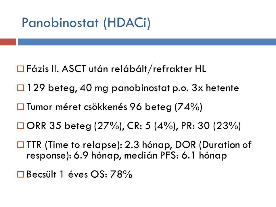 Panobinostat (HDACi)  Fázis II.
