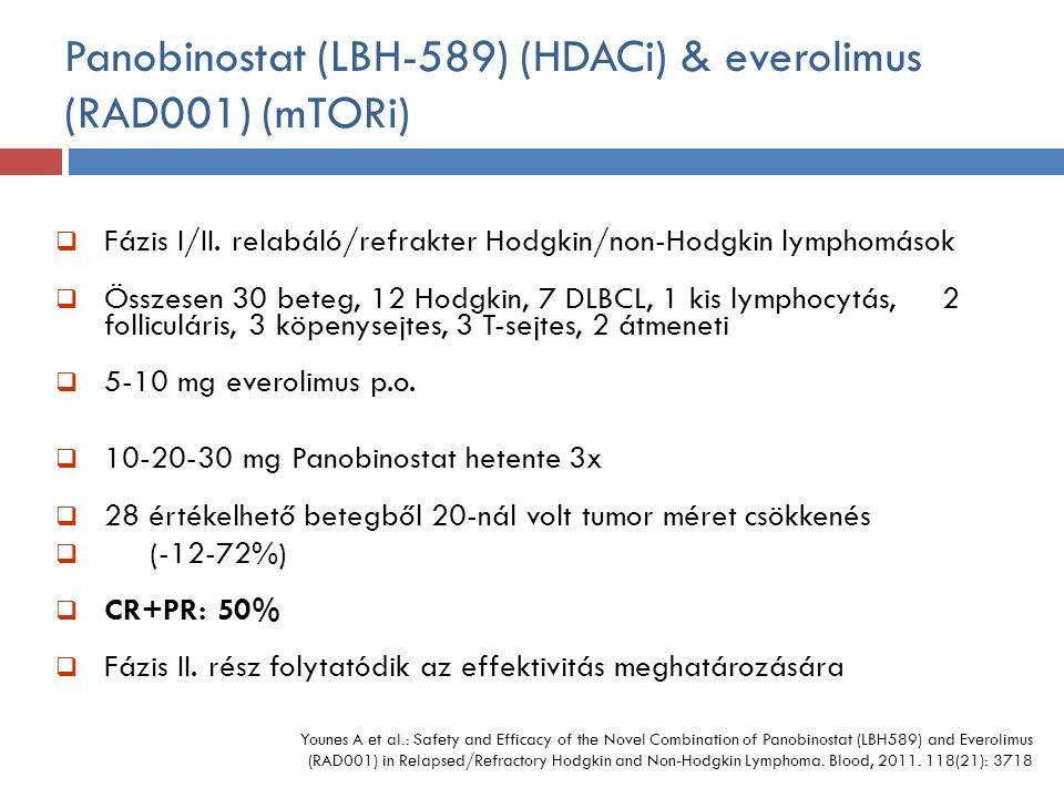 Panobinostat (LBH-589) (HDACi) & everolimus (RAD001) (mTORi)  Fázis I/II.