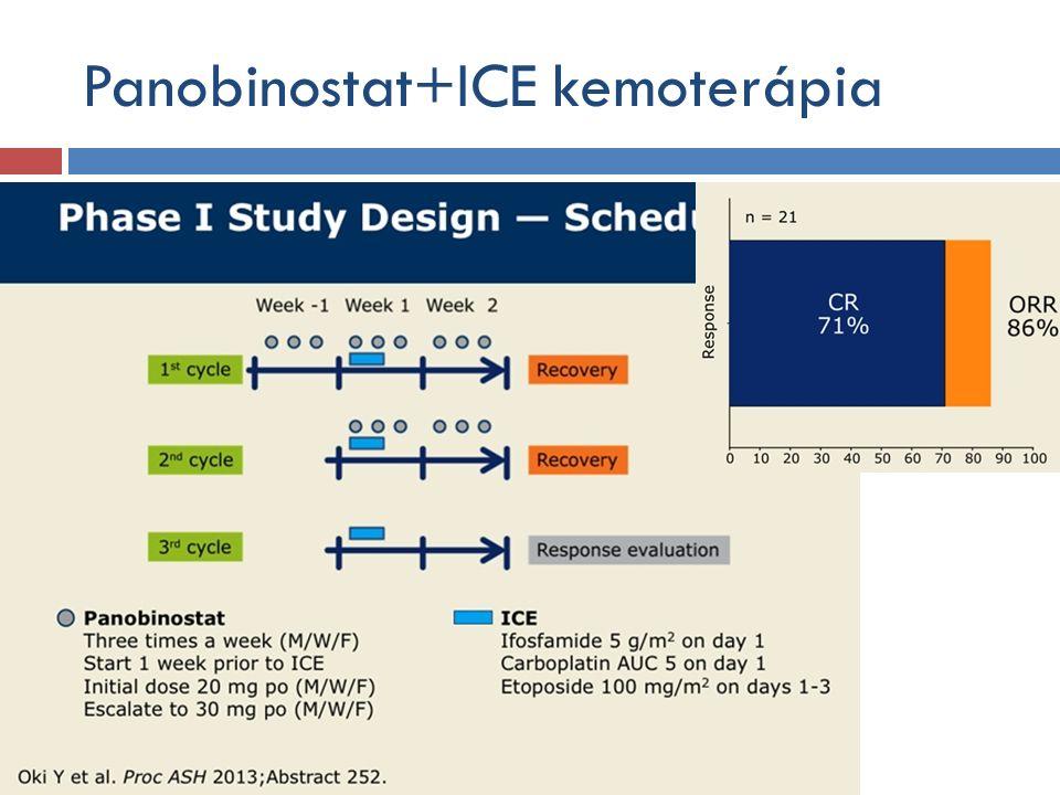 Panobinostat+ICE kemoterápia
