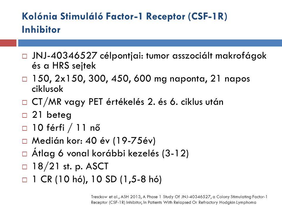 Kolónia Stimuláló Factor-1 Receptor (CSF-1R) Inhibitor  JNJ-40346527 célpontjai: tumor asszociált makrofágok és a HRS sejtek  150, 2x150, 300, 450, 600 mg naponta, 21 napos ciklusok  CT/MR vagy PET értékelés 2.