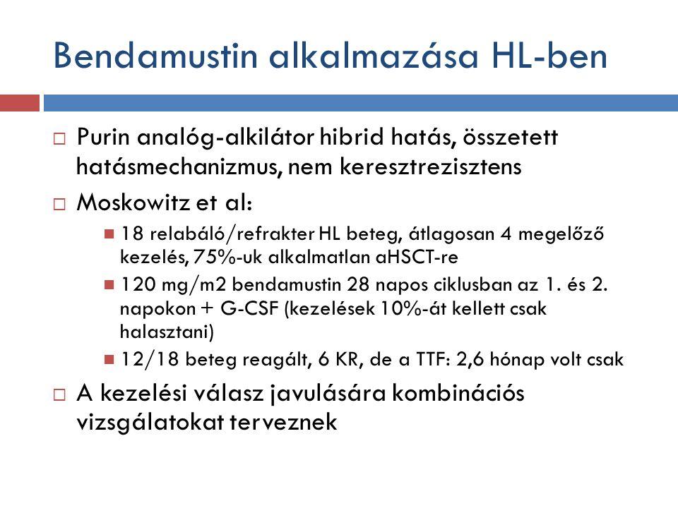 Bendamustin alkalmazása HL-ben  Purin analóg-alkilátor hibrid hatás, összetett hatásmechanizmus, nem keresztrezisztens  Moskowitz et al: 18 relabáló/refrakter HL beteg, átlagosan 4 megelőző kezelés, 75%-uk alkalmatlan aHSCT-re 120 mg/m2 bendamustin 28 napos ciklusban az 1.