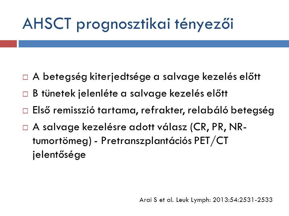 AHSCT prognosztikai tényezői  A betegség kiterjedtsége a salvage kezelés előtt  B tünetek jelenléte a salvage kezelés előtt  Első remisszió tartama, refrakter, relabáló betegség  A salvage kezelésre adott válasz (CR, PR, NR- tumortömeg) - Pretranszplantációs PET/CT jelentősége Arai S et al.