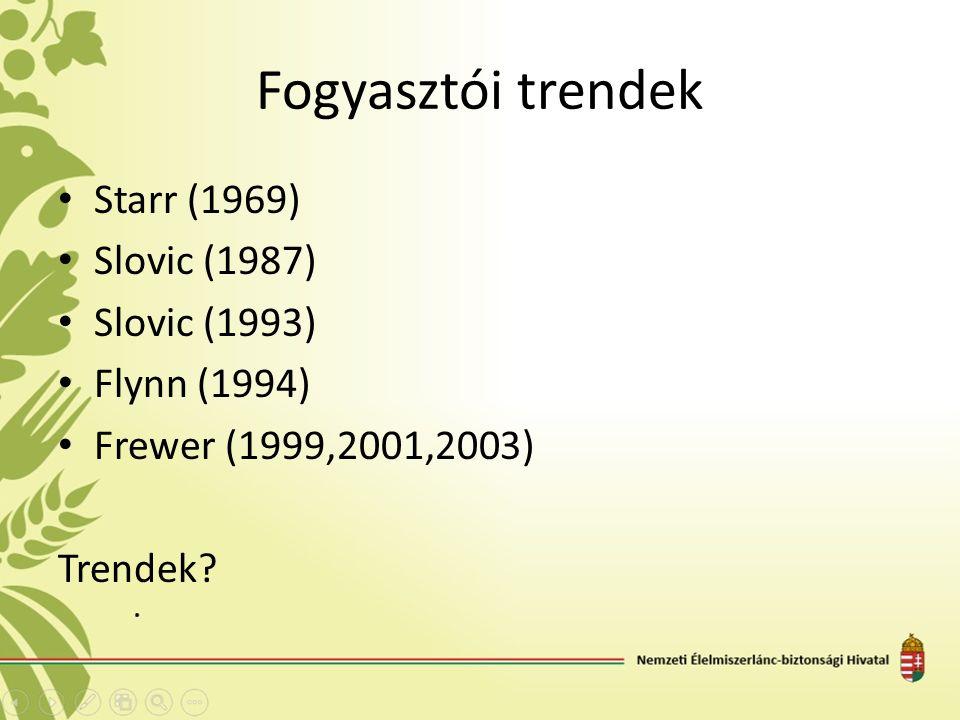 Fogyasztói trendek Starr (1969) Slovic (1987) Slovic (1993) Flynn (1994) Frewer (1999,2001,2003) Trendek?
