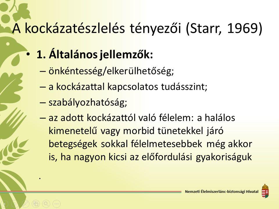 A kockázatészlelés tényezői (Starr, 1969) 1.