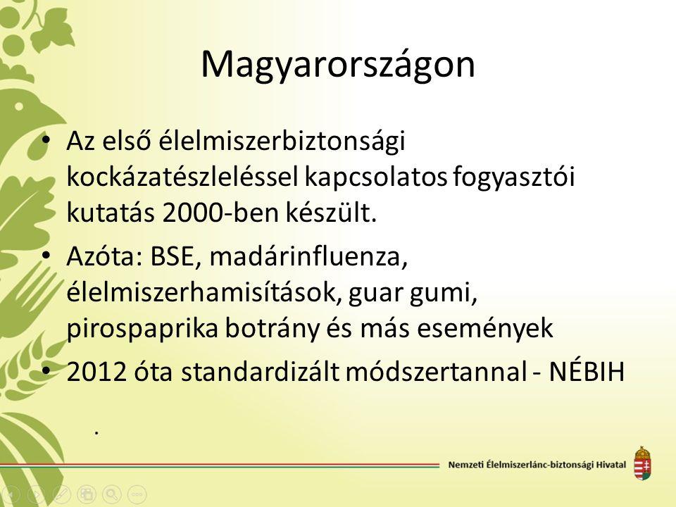 Magyarországon Az első élelmiszerbiztonsági kockázatészleléssel kapcsolatos fogyasztói kutatás 2000-ben készült.