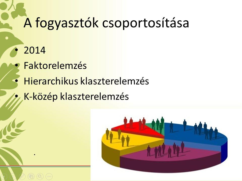 A fogyasztók csoportosítása 2014 Faktorelemzés Hierarchikus klaszterelemzés K-közép klaszterelemzés