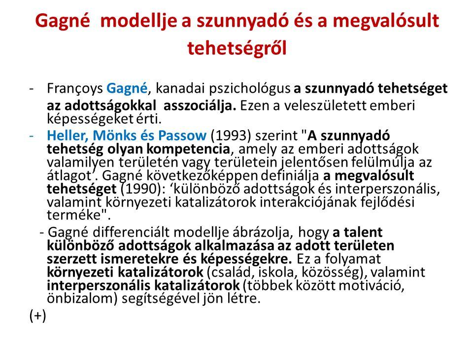 Gagné modellje a szunnyadó és a megvalósult tehetségről ‐Françoys Gagné, kanadai pszichológus a szunnyadó tehetséget az adottságokkal asszociálja.