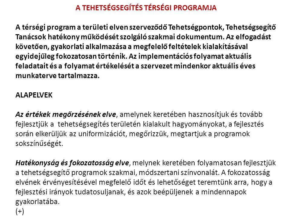 A TEHETSÉGSEGÍTÉS TÉRSÉGI PROGRAMJA A térségi program a területi elven szerveződő Tehetségpontok, Tehetségsegítő Tanácsok hatékony működését szolgáló szakmai dokumentum.
