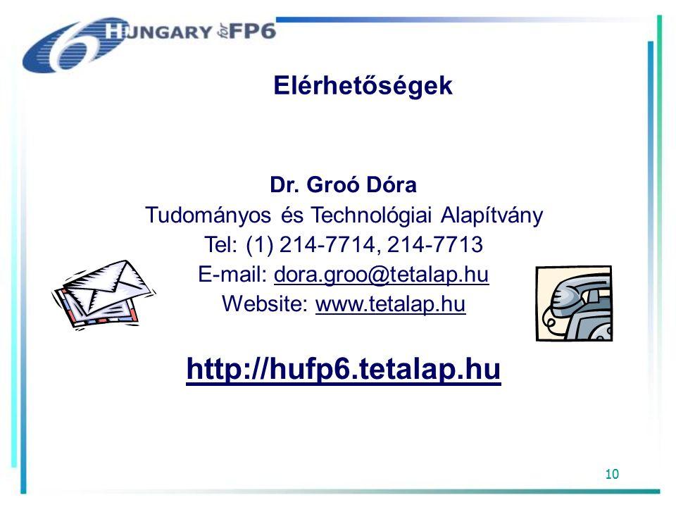10 Elérhetőségek Dr.
