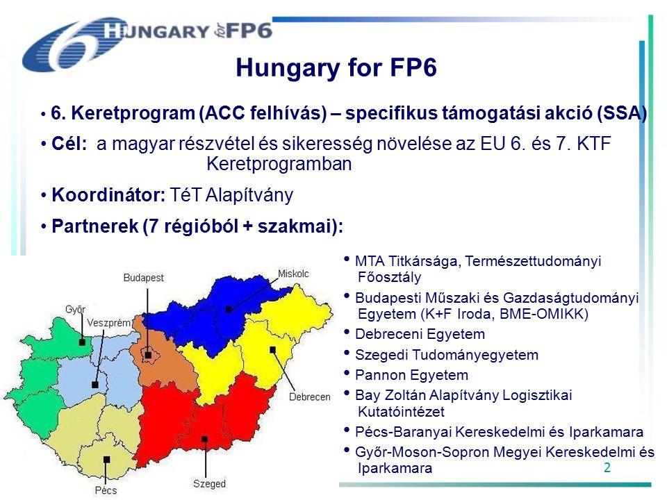 2 Hungary for FP6 6. Keretprogram (ACC felhívás) – specifikus támogatási akció (SSA) Cél: a magyar részvétel és sikeresség növelése az EU 6. és 7. KTF