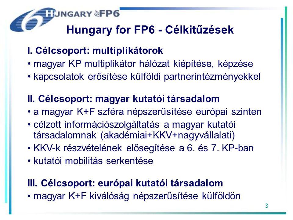 4 Hungary for FP6 - Tevékenységek információs napok szervezése (6./7.