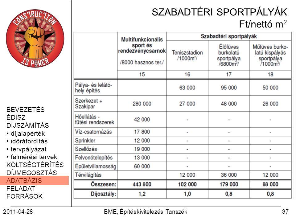 BEVEZETÉS ÉDISZ DÍJSZÁMÍTÁS díjalapérték időráfordítás tervpályázat felmérési tervek KÖLTSÉGTÉRÍTÉS DÍJMEGOSZTÁS ADATBÁZIS FELADAT FORRÁSOK 2011-04-28BME, Építéskivitelezési Tanszék37 SZABADTÉRI SPORTPÁLYÁK Ft/nettó m 2