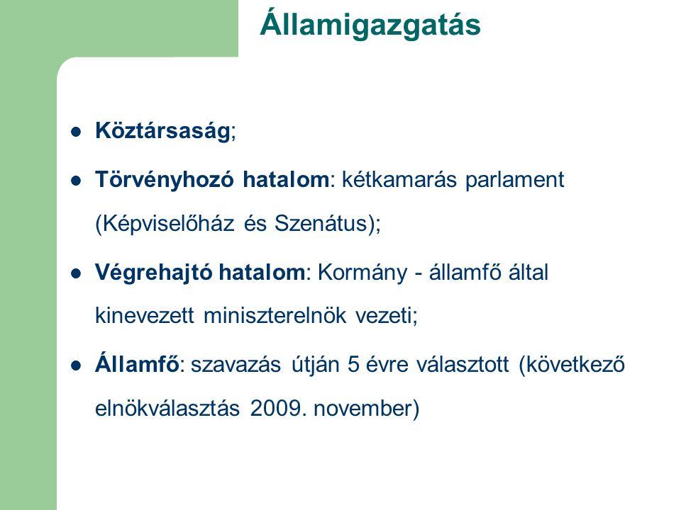 Államigazgatás Köztársaság; Törvényhozó hatalom: kétkamarás parlament (Képviselőház és Szenátus); Végrehajtó hatalom: Kormány - államfő által kinevezett miniszterelnök vezeti; Államfő: szavazás útján 5 évre választott (következő elnökválasztás 2009.