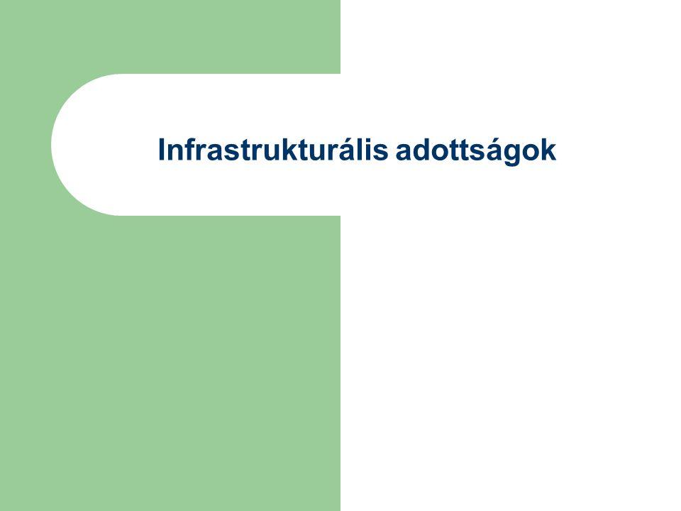 Infrastrukturális adottságok