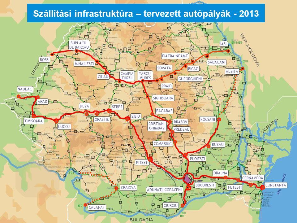 Szállítási infrastruktúra – tervezett autópályák - 2013