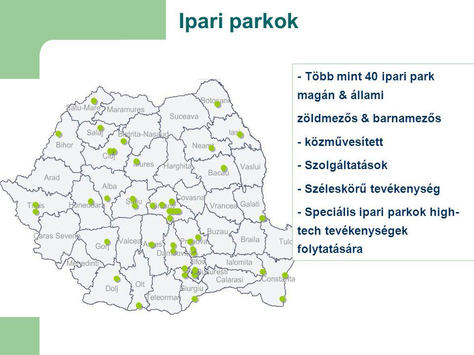 Ipari parkok - Több mint 40 ipari park magán & állami zöldmezős & barnamezős - közművesített - Szolgáltatások - Széleskörű tevékenység - Speciális ipari parkok high- tech tevékenységek folytatására
