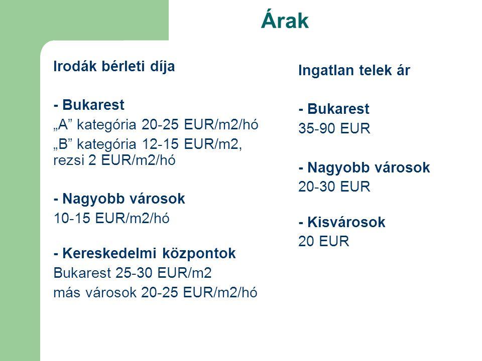 """Árak Irodák bérleti díja - Bukarest """"A kategória 20-25 EUR/m2/hó """"B kategória 12-15 EUR/m2, rezsi 2 EUR/m2/hó - Nagyobb városok 10-15 EUR/m2/hó - Kereskedelmi központok Bukarest 25-30 EUR/m2 más városok 20-25 EUR/m2/hó Ingatlan telek ár - Bukarest 35-90 EUR - Nagyobb városok 20-30 EUR - Kisvárosok 20 EUR"""