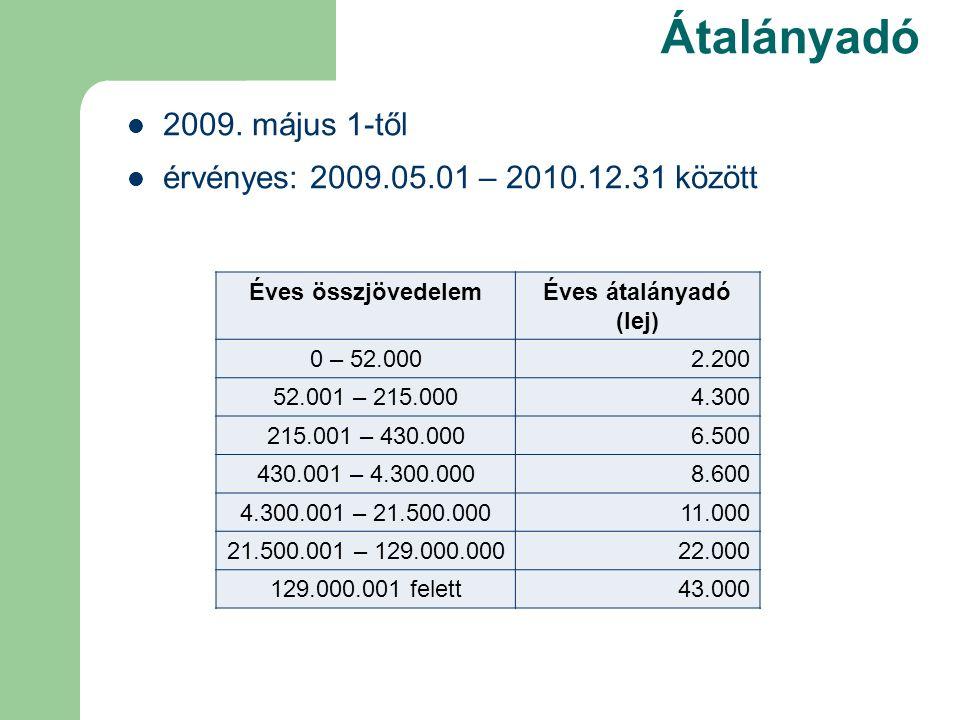 Átalányadó 2009.