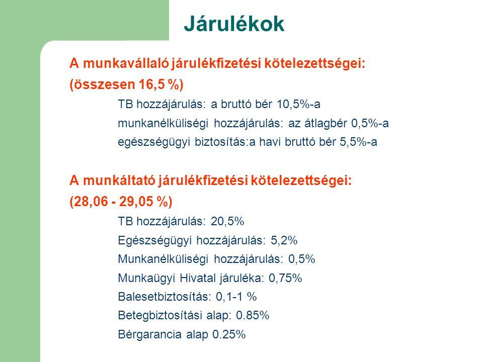 A munkavállaló járulékfizetési kötelezettségei: (összesen 16,5 %) TB hozzájárulás: a bruttó bér 10,5%-a munkanélküliségi hozzájárulás: az átlagbér 0,5%-a egészségügyi biztosítás:a havi bruttó bér 5,5%-a A munkáltató járulékfizetési kötelezettségei: (28,06 - 29,05 %) TB hozzájárulás: 20,5% Egészségügyi hozzájárulás: 5,2% Munkanélküliségi hozzájárulás: 0,5% Munkaügyi Hivatal járuléka: 0,75% Balesetbiztosítás: 0,1-1 % Betegbiztosítási alap: 0.85% Bérgarancia alap 0.25% Járulékok
