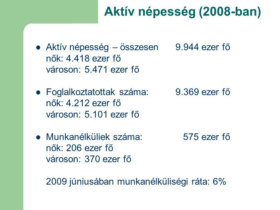 Aktív népesség (2008-ban) Aktív népesség – összesen9.944 ezer fő nők: 4.418 ezer fő városon: 5.471 ezer fő Foglalkoztatottak száma: 9.369 ezer fő nők: 4.212 ezer fő városon: 5.101 ezer fő Munkanélküliek száma: 575 ezer fő nők: 206 ezer fő városon: 370 ezer fő 2009 júniusában munkanélküliségi ráta: 6%