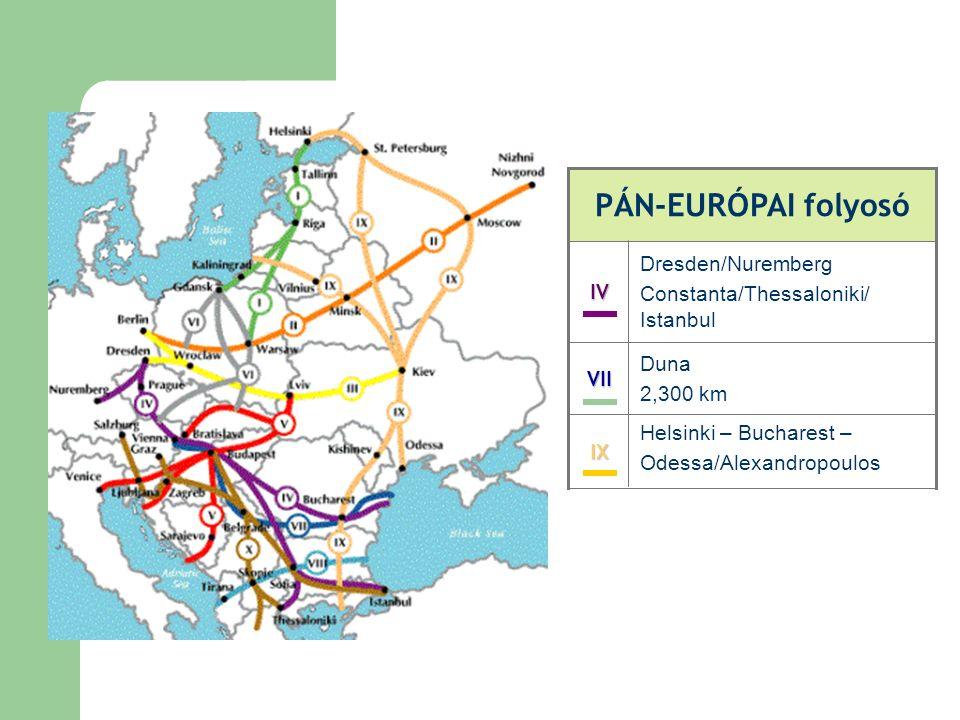 Helsinki – Bucharest – Odessa/AlexandropoulosIX Duna 2,300 kmVII Dresden/Nuremberg Constanta/Thessaloniki/ IstanbulIV PÁN-EURÓPAI folyosó