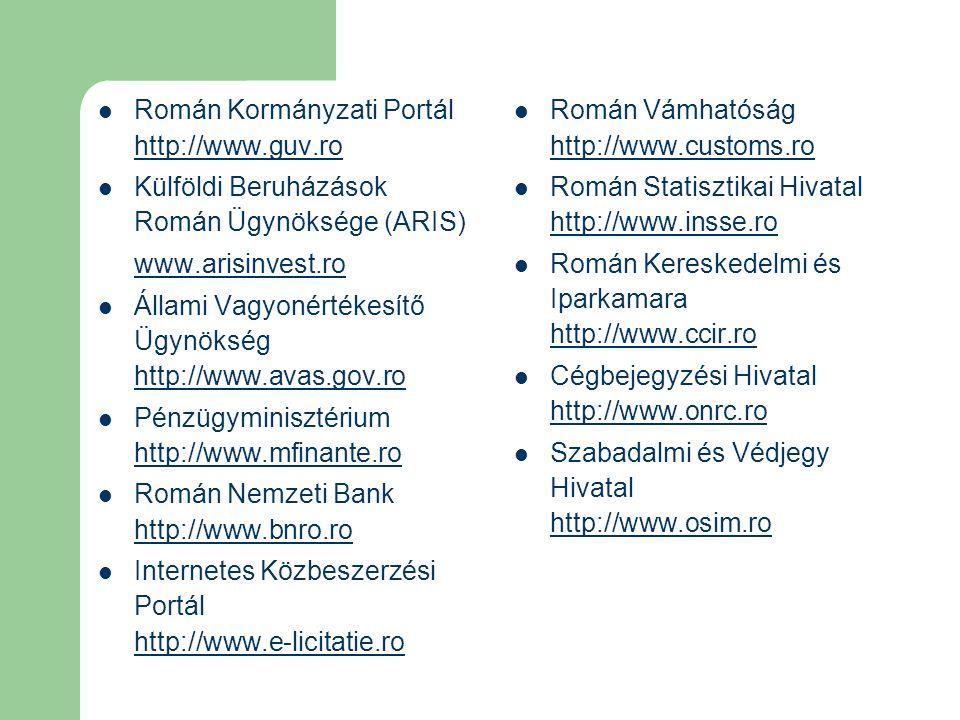 Román Kormányzati Portál http://www.guv.ro http://www.guv.ro Külföldi Beruházások Román Ügynöksége (ARIS) www.arisinvest.ro Állami Vagyonértékesítő Ügynökség http://www.avas.gov.ro http://www.avas.gov.ro Pénzügyminisztérium http://www.mfinante.ro http://www.mfinante.ro Román Nemzeti Bank http://www.bnro.ro http://www.bnro.ro Internetes Közbeszerzési Portál http://www.e-licitatie.ro http://www.e-licitatie.ro Román Vámhatóság http://www.customs.ro http://www.customs.ro Román Statisztikai Hivatal http://www.insse.ro http://www.insse.ro Román Kereskedelmi és Iparkamara http://www.ccir.ro http://www.ccir.ro Cégbejegyzési Hivatal http://www.onrc.ro http://www.onrc.ro Szabadalmi és Védjegy Hivatal http://www.osim.ro http://www.osim.ro