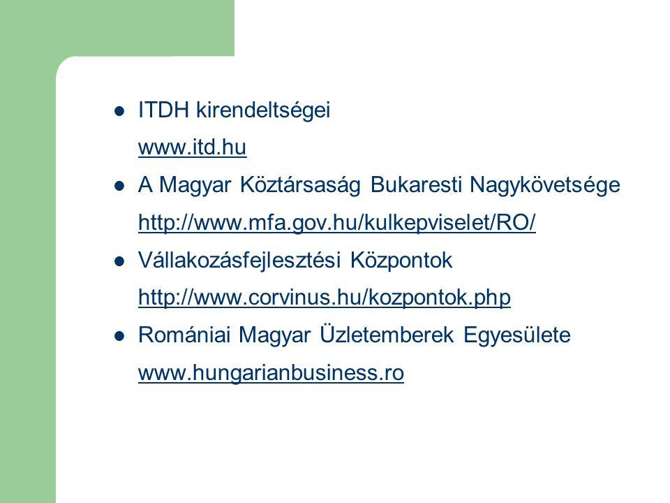 ITDH kirendeltségei www.itd.hu A Magyar Köztársaság Bukaresti Nagykövetsége http://www.mfa.gov.hu/kulkepviselet/RO/ Vállakozásfejlesztési Központok http://www.corvinus.hu/kozpontok.php Romániai Magyar Üzletemberek Egyesülete www.hungarianbusiness.ro