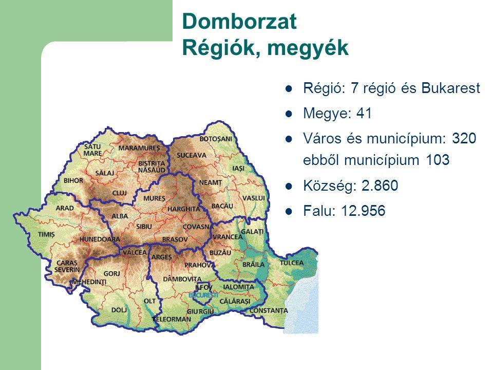 Domborzat Régiók, megyék Régió: 7 régió és Bukarest Megye: 41 Város és municípium: 320 ebből municípium 103 Község: 2.860 Falu: 12.956
