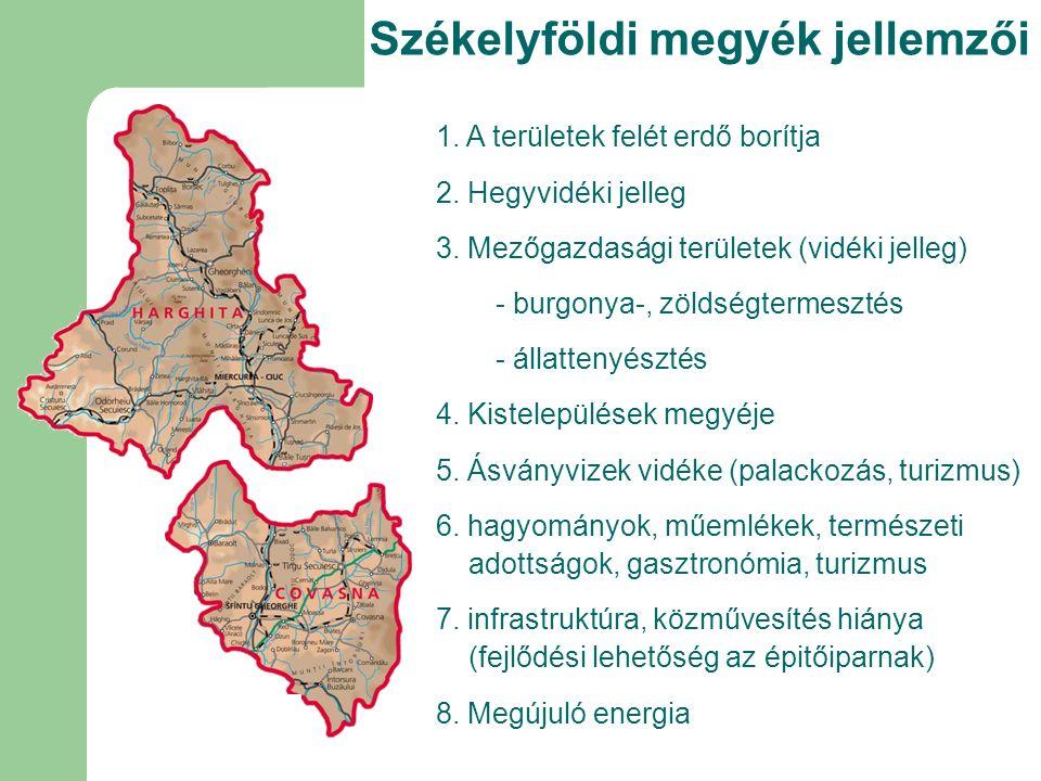 1. A területek felét erdő borítja 2. Hegyvidéki jelleg 3.