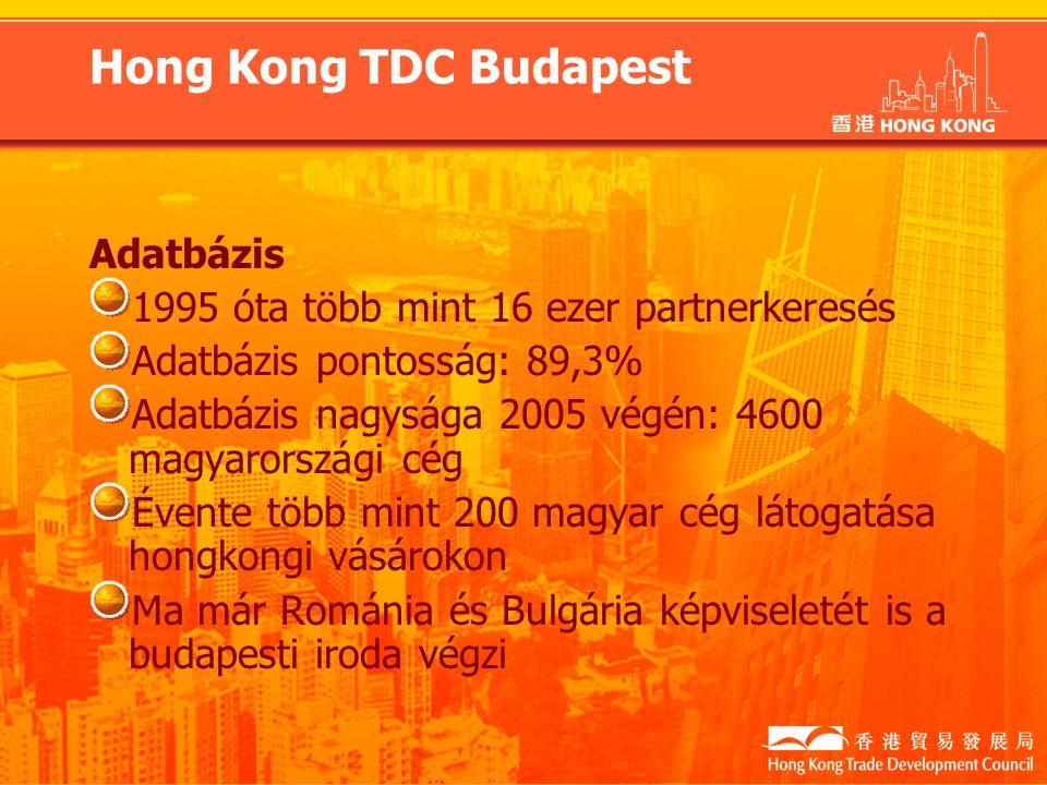 Hong Kong TDC Budapest Adatbázis 1995 óta több mint 16 ezer partnerkeresés Adatbázis pontosság: 89,3% Adatbázis nagysága 2005 végén: 4600 magyarországi cég Évente több mint 200 magyar cég látogatása hongkongi vásárokon Ma már Románia és Bulgária képviseletét is a budapesti iroda végzi