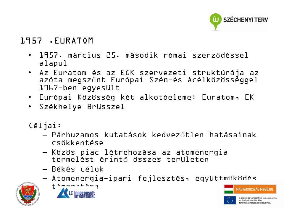 11 1957. március 25. második római szerződéssel alapul Az Euratom és az EGK szervezeti struktúrája az azóta megszűnt Európai Szén-és Acélközösséggel 1
