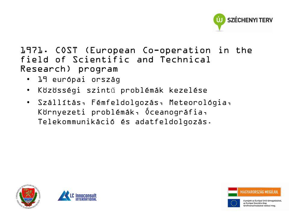 12 19 európai ország Közösségi szintű problémák kezelése Szállítás, Fémfeldolgozás, Meteorológia, Környezeti problémák, Óceanográfia, Telekommunikáció és adatfeldolgozás.