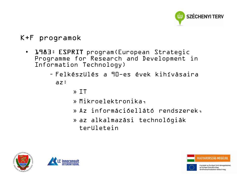 16 1983: ESPRIT program(European Strategic Programme for Research and Development in Information Technology) –Felkészülés a 90-es évek kihívásaira az: »IT »Mikroelektronika, »Az információellátó rendszerek, »az alkalmazási technológiák területein K+F programok