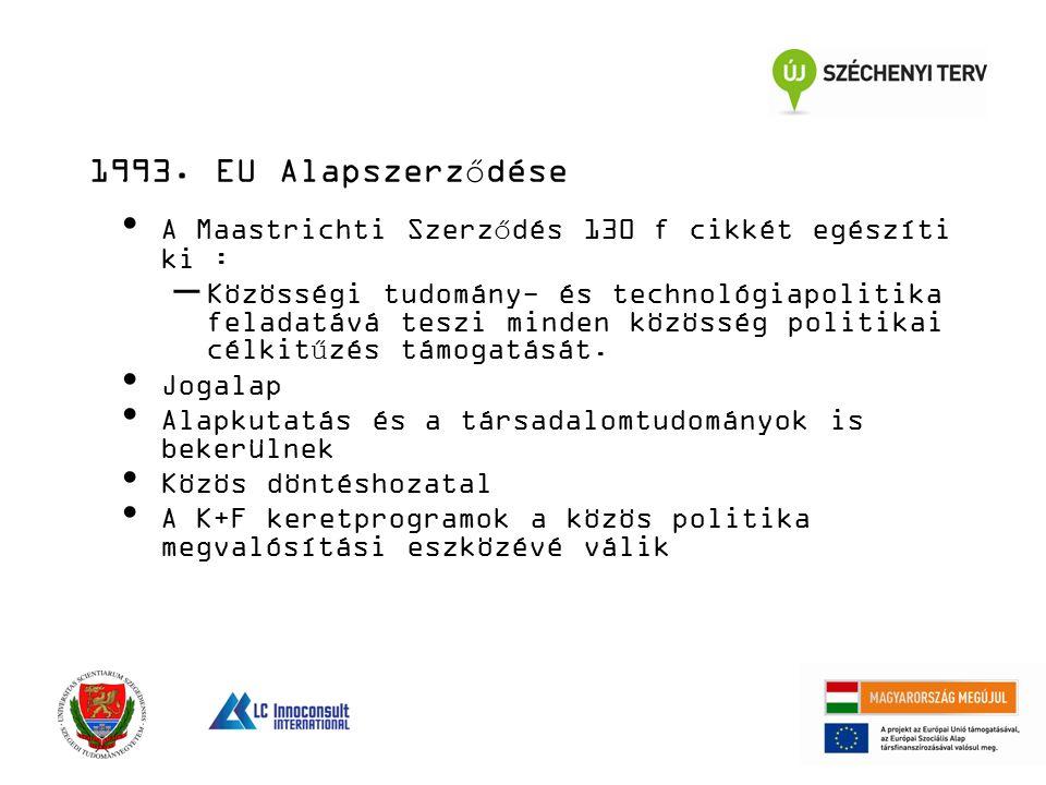 19 1993. EU Alapszerződése A Maastrichti Szerződés 130 f cikkét egészíti ki : – Közösségi tudomány- és technológiapolitika feladatává teszi minden köz