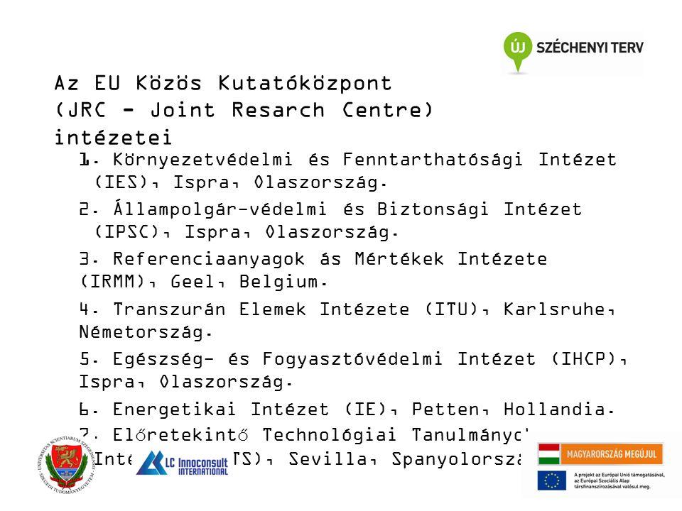Az EU Közös Kutatóközpont (JRC - Joint Resarch Centre) intézetei 1. Környezetvédelmi és Fenntarthatósági Intézet (IES), Ispra, Olaszország. 2. Állampo