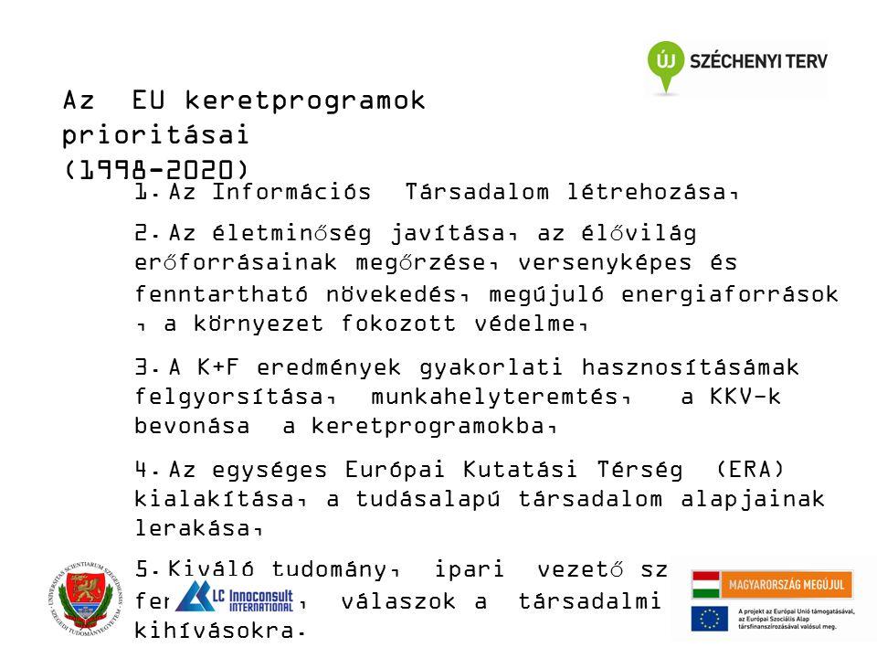 Az EU keretprogramok prioritásai (1998-2020) 1.Az Információs Társadalom létrehozása, 2.Az életminőség javítása, az élővilág erőforrásainak megőrzése, versenyképes és fenntartható növekedés, megújuló energiaforrások, a környezet fokozott védelme, 3.A K+F eredmények gyakorlati hasznosításámak felgyorsítása, munkahelyteremtés, a KKV-k bevonása a keretprogramokba, 4.Az egységes Európai Kutatási Térség (ERA) kialakítása, a tudásalapú társadalom alapjainak lerakása, 5.Kiváló tudomány, ipari vezető szerep fenntartása, válaszok a társadalmi kihívásokra.