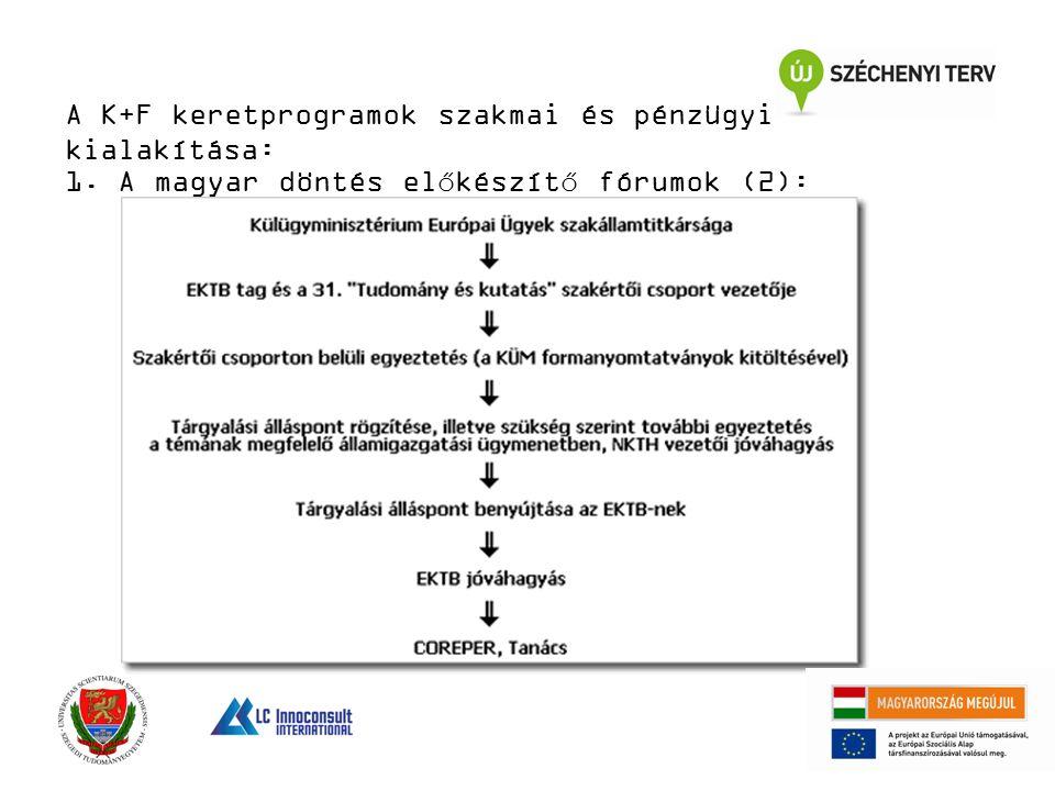 A K+F keretprogramok szakmai és pénzügyi kialakítása: 1. A magyar döntés előkészítő fórumok (2):