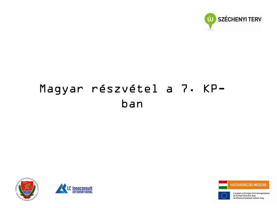 Magyar részvétel a 7. KP- ban