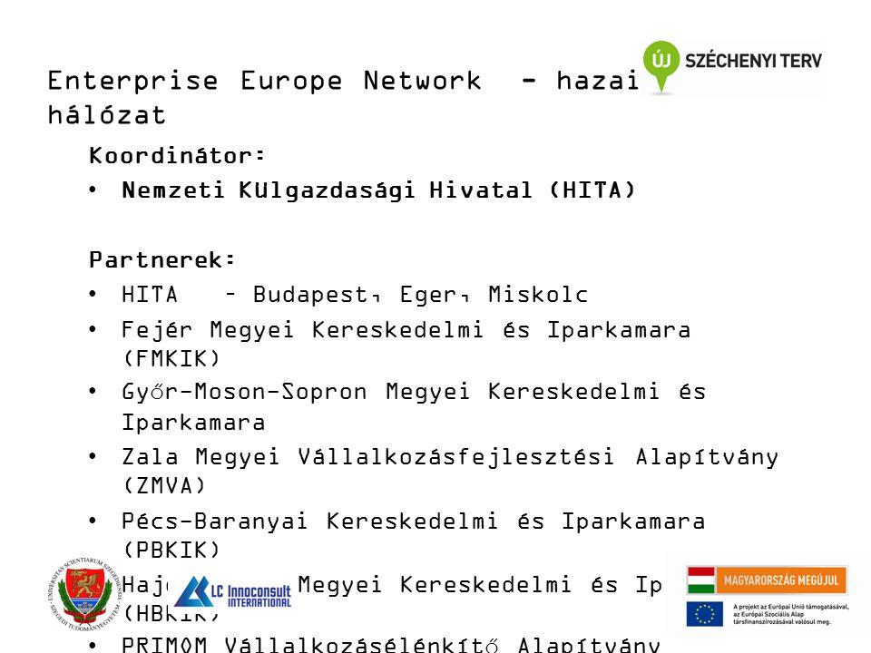 Enterprise Europe Network - hazai hálózat Koordinátor: Nemzeti Külgazdasági Hivatal (HITA) Partnerek: HITA – Budapest, Eger, Miskolc Fejér Megyei Kereskedelmi és Iparkamara (FMKIK) Győr-Moson-Sopron Megyei Kereskedelmi és Iparkamara Zala Megyei Vállalkozásfejlesztési Alapítvány (ZMVA) Pécs-Baranyai Kereskedelmi és Iparkamara (PBKIK) Hajdú-Bihar Megyei Kereskedelmi és Iparkamara (HBKIK) PRIMOM Vállalkozásélénkítő Alapítvány Csongrád Megyei Kereskedelmi és Iparkamara (CSMKIK)