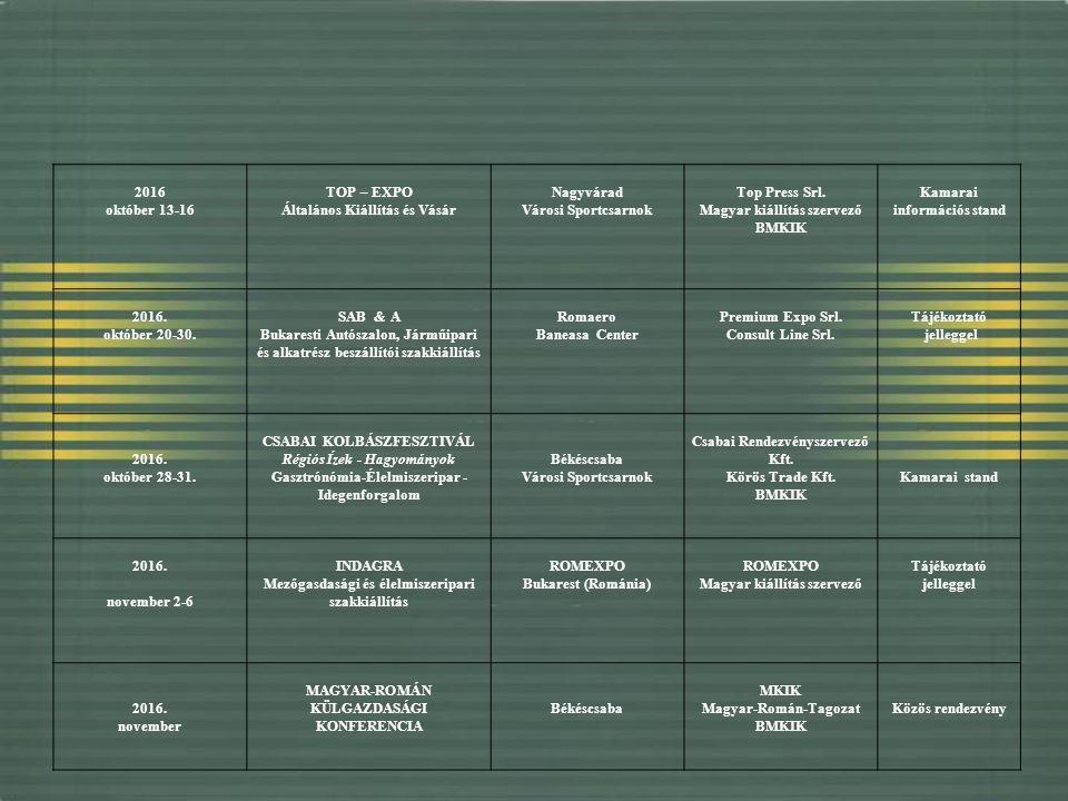 2016 október 13-16 TOP – EXPO Általános Kiállítás és Vásár Nagyvárad Városi Sportcsarnok Top Press Srl.