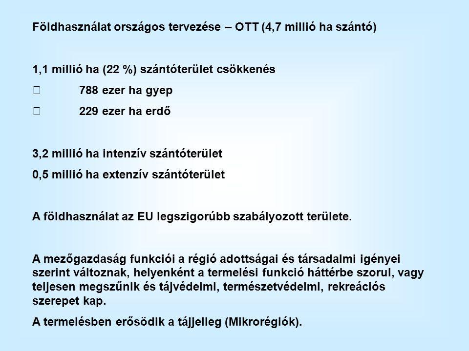Földhasználat országos tervezése – OTT (4,7 millió ha szántó) 1,1 millió ha (22 %) szántóterület csökkenés 788 ezer ha gyep 229 ezer ha erdő 3,2 millió ha intenzív szántóterület 0,5 millió ha extenzív szántóterület A földhasználat az EU legszigorúbb szabályozott területe.